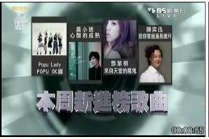 全球中文音樂榜