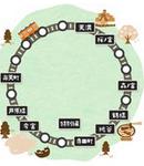 大阪環狀線每站愛物語2